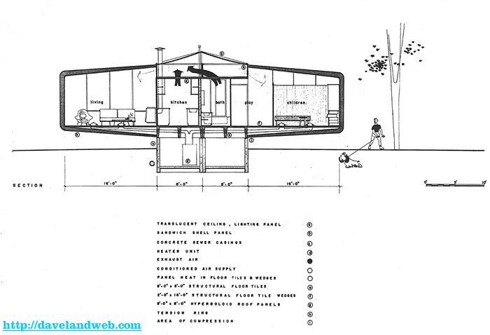 Daveland Disneyland House Of The Future Photo Page