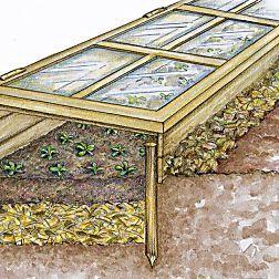 ein fr hbeet bauen und bepflanzen. Black Bedroom Furniture Sets. Home Design Ideas