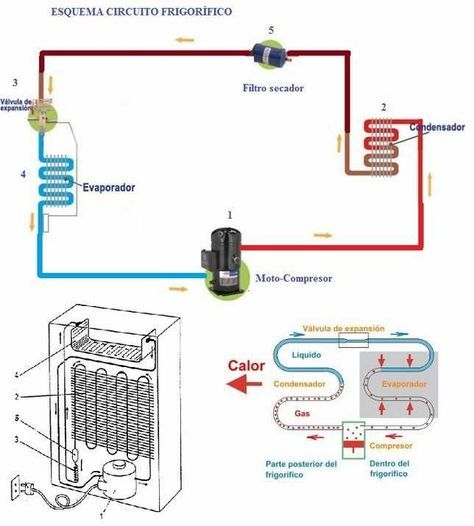 Esquema De Circuito Refrigerante Sistema De Ar Condicionado