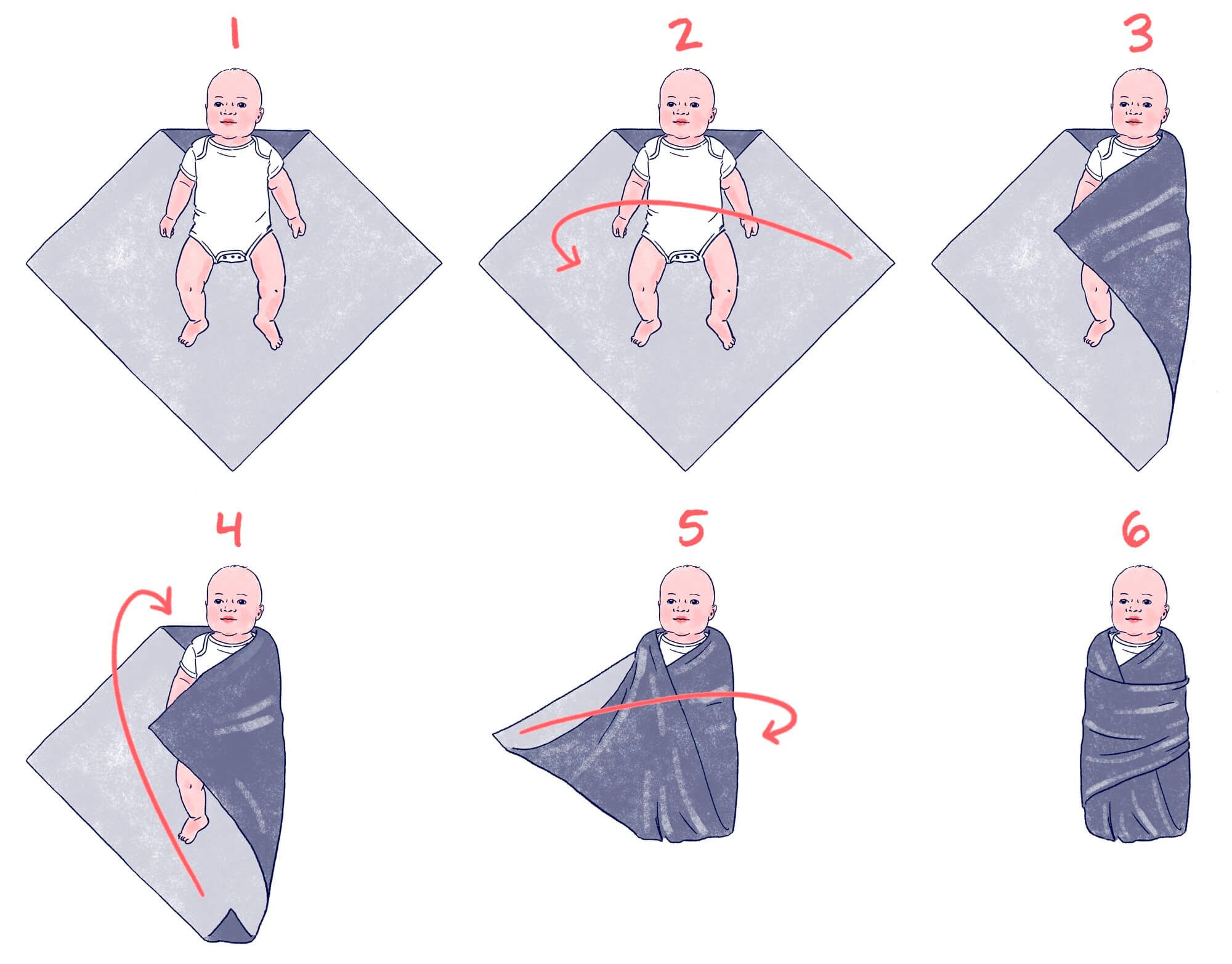 How to Swaddle a Baby the Right Way (Photos & Videos ...