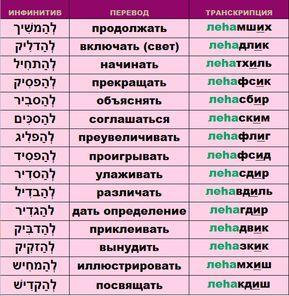 Uspeshnyj Ivrit Ifil Hebrew Language Words Learn Hebrew Hebrew Words
