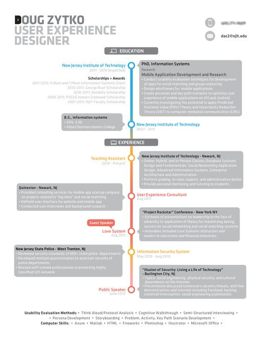 Intern 101 How to make an awesome resume? Cv ideas, Infographics - user experience architect sample resume