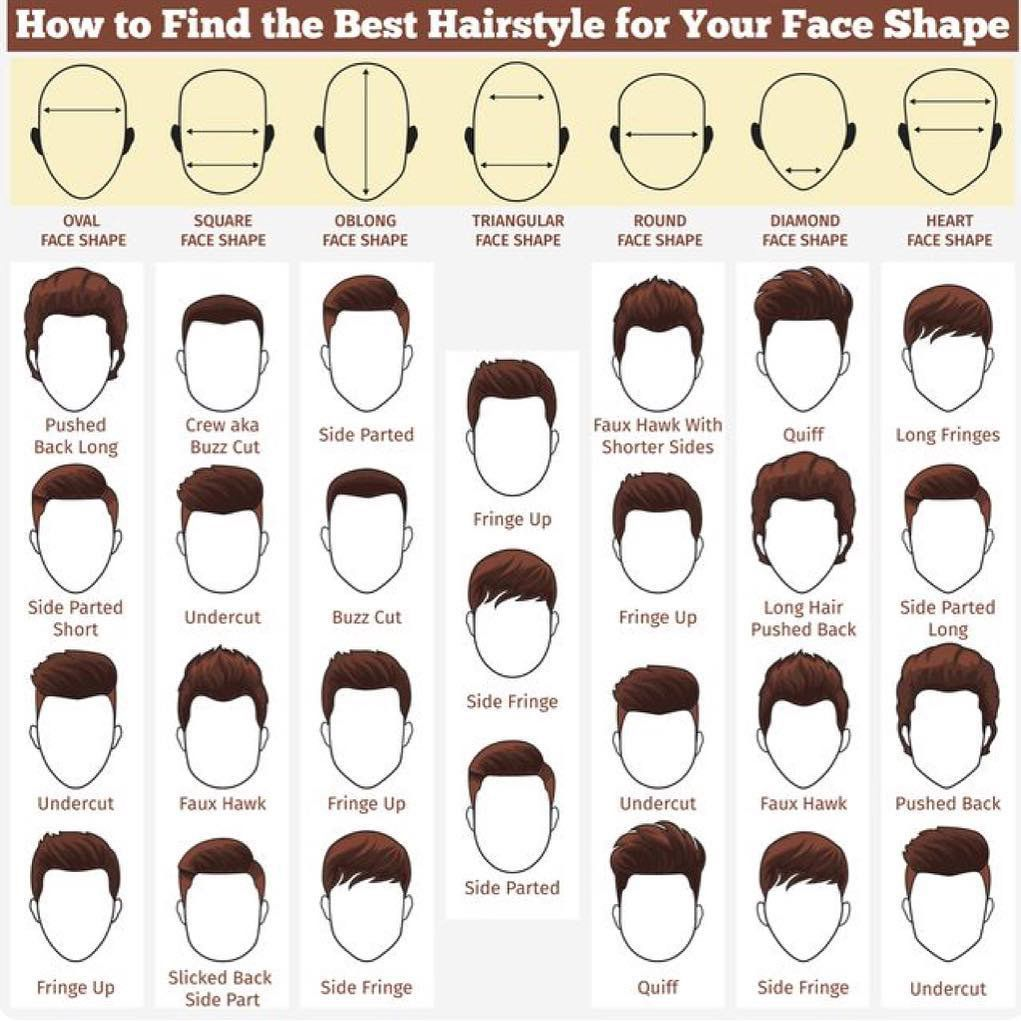 Shape of face | Curly hair men, Haircuts for long hair ...