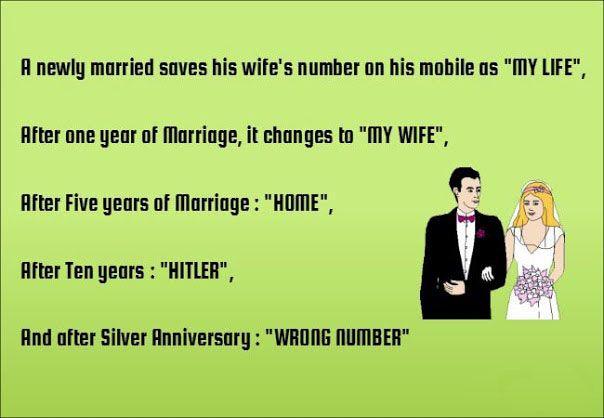 Funny Jokes 50th Wedding Anniversary