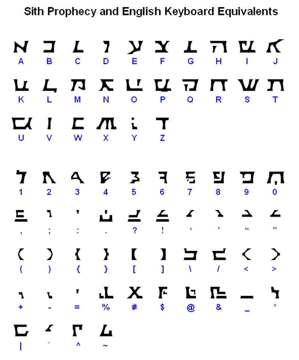 Star wars symbols | Languages in Star Wars - Wikipedia, the free ...