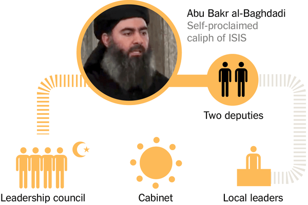 How ISIS Works - an overview of the jihadist group's organization, territory, financing, governing, military and weapons - NYTimes.com