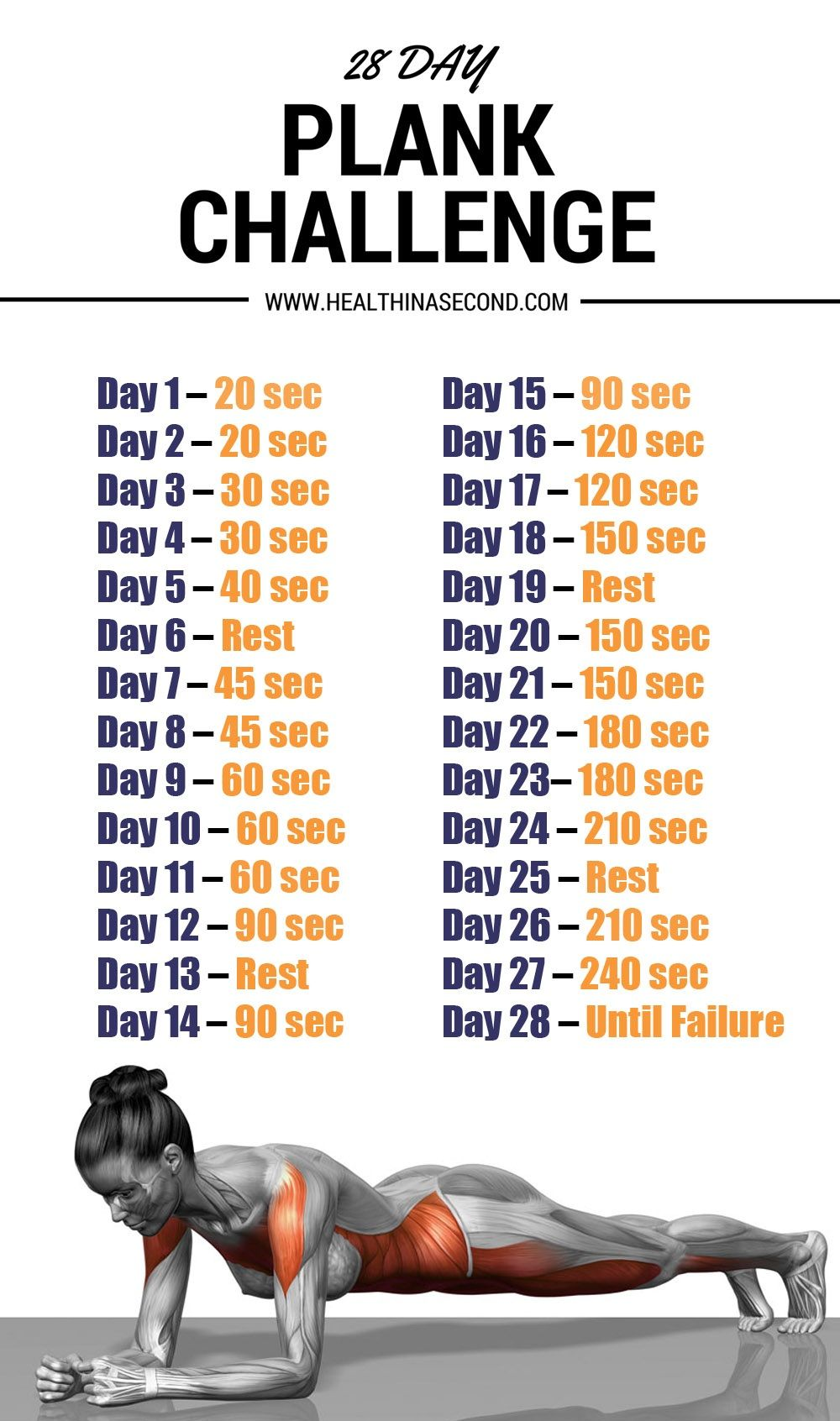 Transform Your Body With 28-day Planking Challenge - Tap the