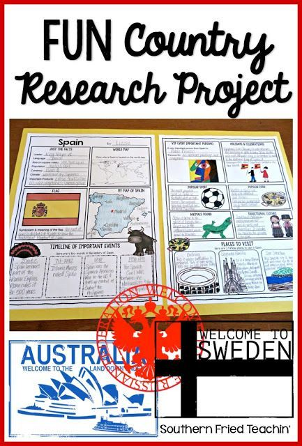 Country Research Projects Teaching Social Studies