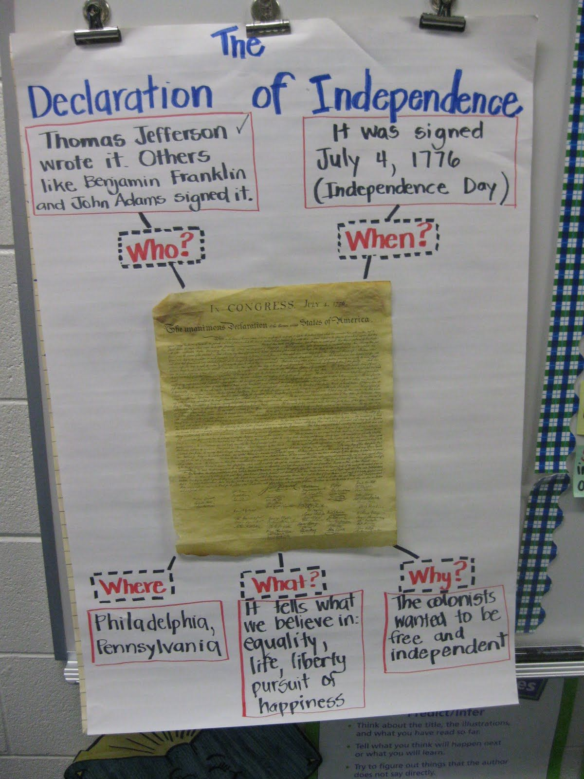 Social Studies and Writing Idea