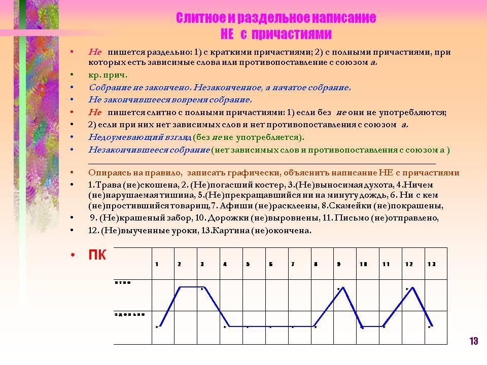 Таблица по истории 7 класс 11 параграф ведюшкин.в.а 5