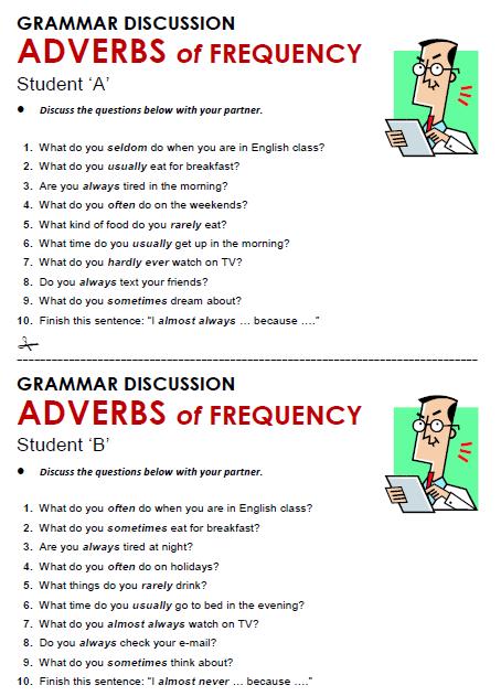 adverbs of frequency esl english as a second language ingl s como segundo idioma english. Black Bedroom Furniture Sets. Home Design Ideas