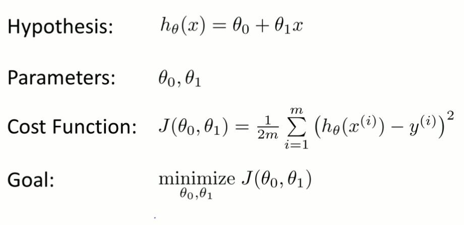 Hypothesis and Cost function - Machine Learning data science