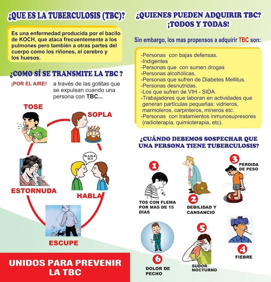 Http Cemmedisocial Blogspot Com Atencion Medica Enfermeria Enfermera