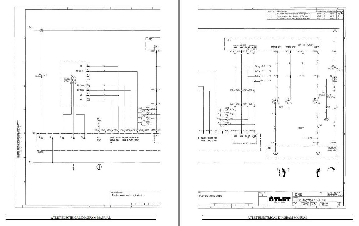Atlet Electric Reach Truck Ufs Uhs Unn Uns Urf Uss Electical Circuit Diagram U Original Factory Manuals For Forklift Trucks Contains High Quality Images Diagrams And Instructions To Help You Operate