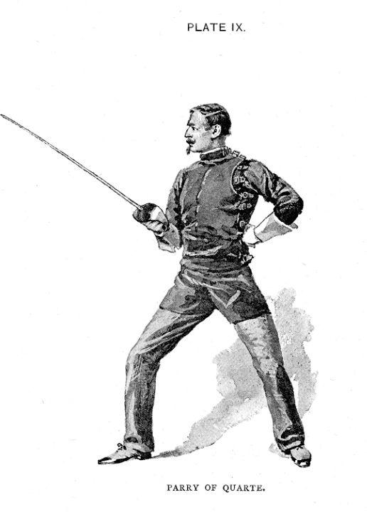 pdf saber fencing sport an martial arts