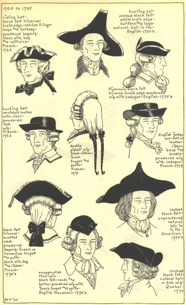 """ 18th Century Men s Hats and Wigs from the Village Hat Shop Gallery Set I 76cc242727e"