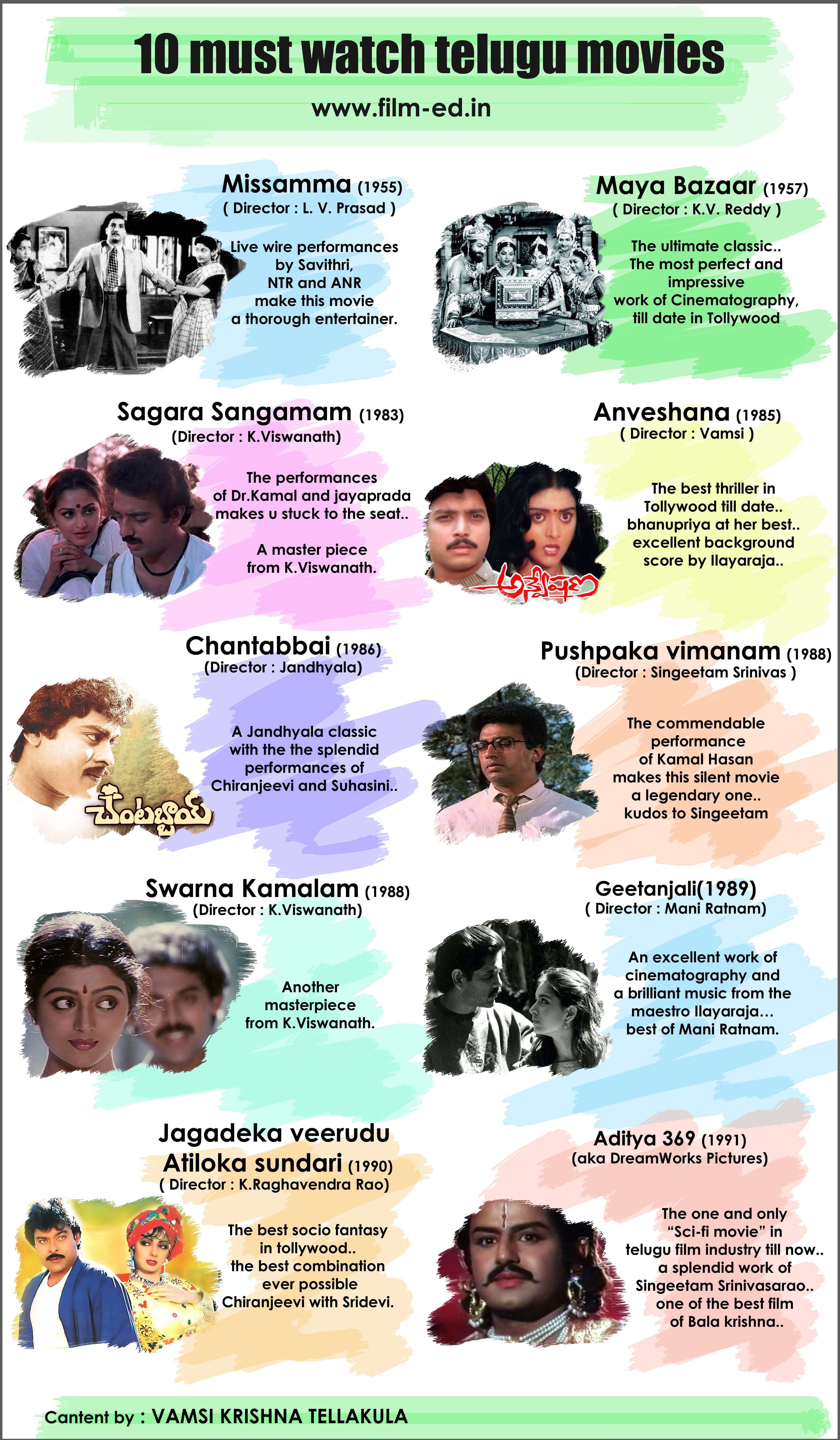 Simplified for you - Film-Ed 10 must watch Telugu movies #missamma  #mayabazar #sagarasangamam #anveshana #chantabbai #pushpakav…   Live wire, Telugu  movies, Movies