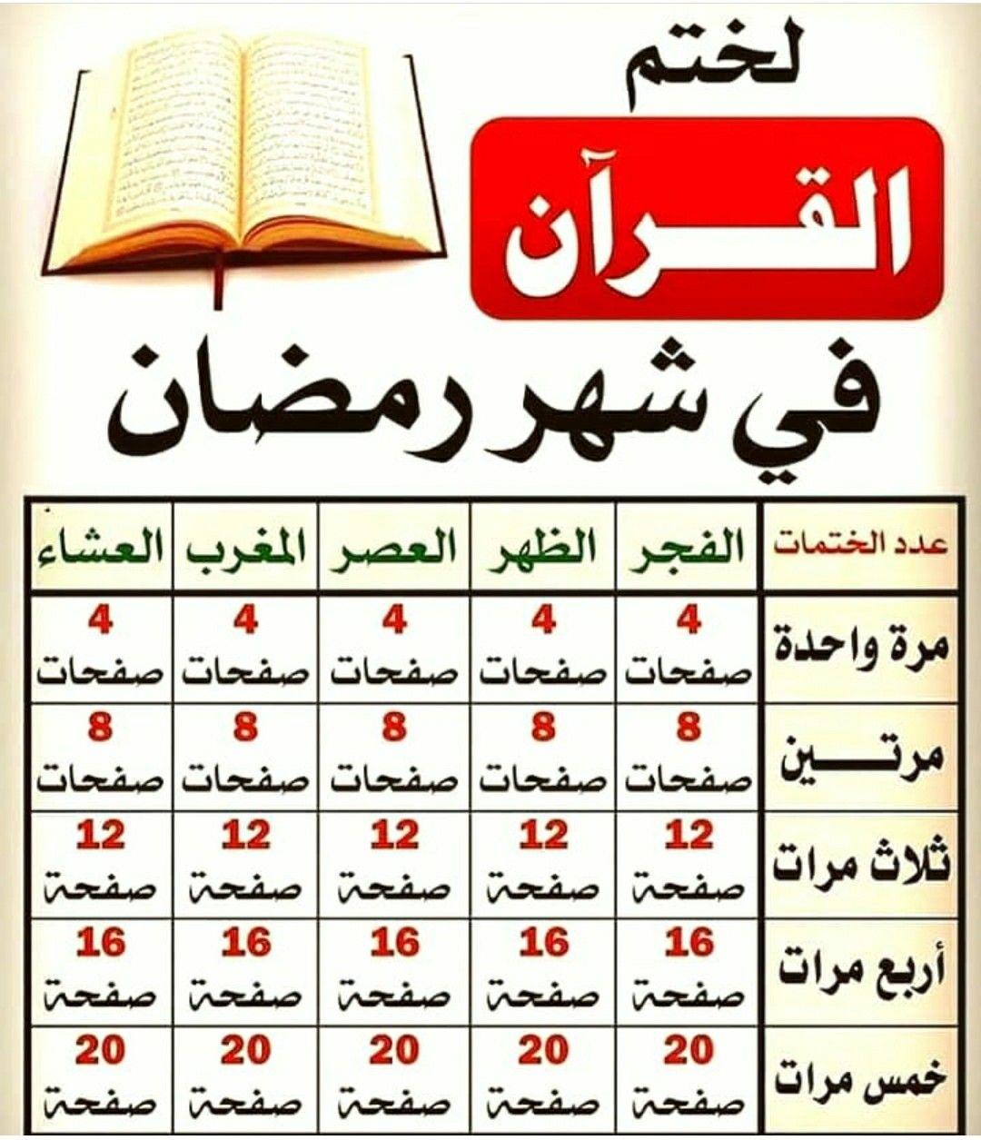 ختم القرآن الكريم Quran Quotes Love Ramadan Arabic Phrases