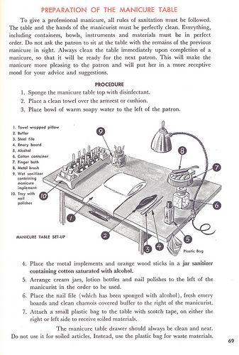 Best Manicure Tables 2020 ️ Top 5 Tables Revealed ...