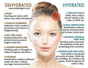 Skin Hydration Scalp Acne Skin Care Skin Tips