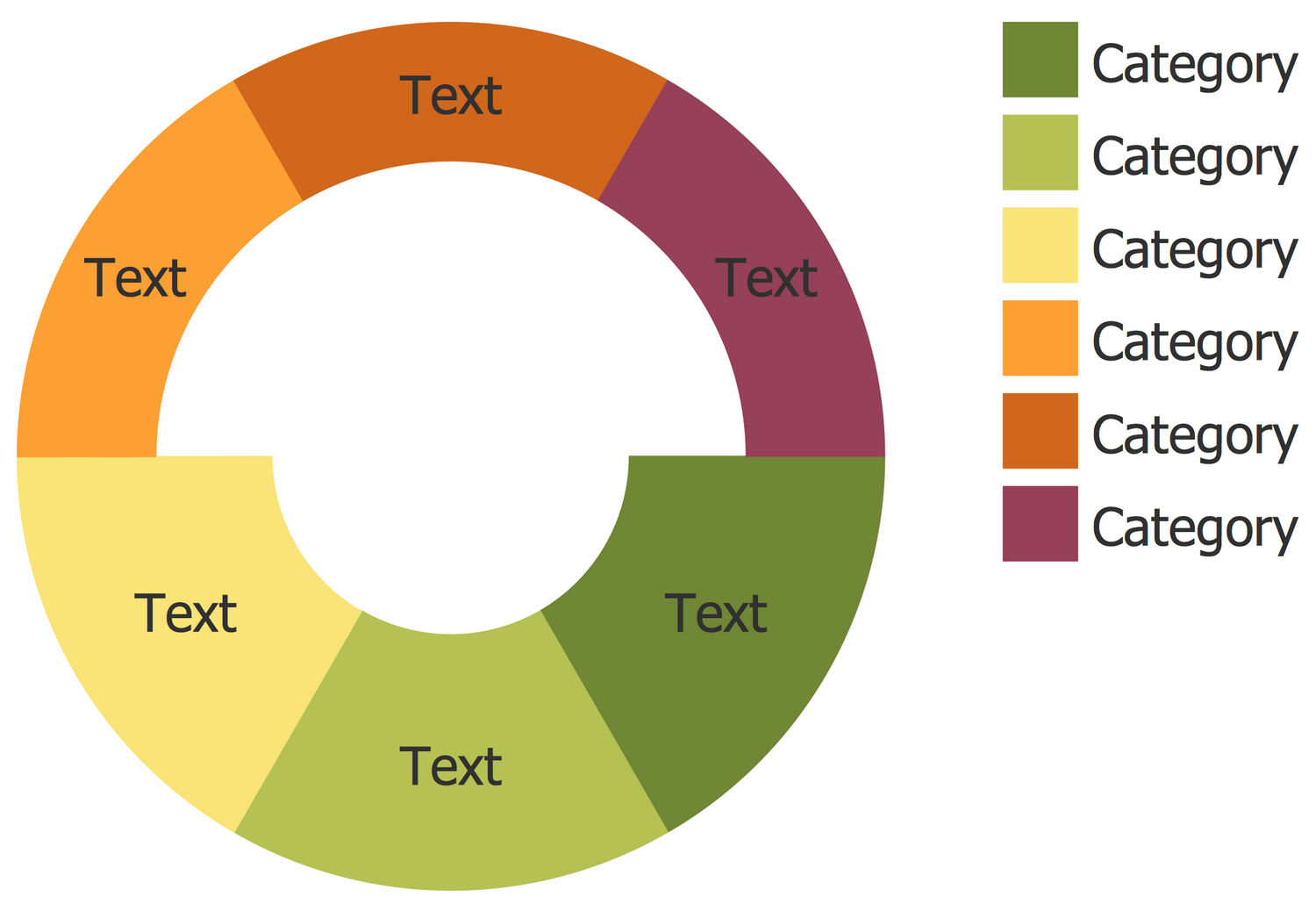 Donut Chart Template This Example Was Created In Conceptdraw Pro