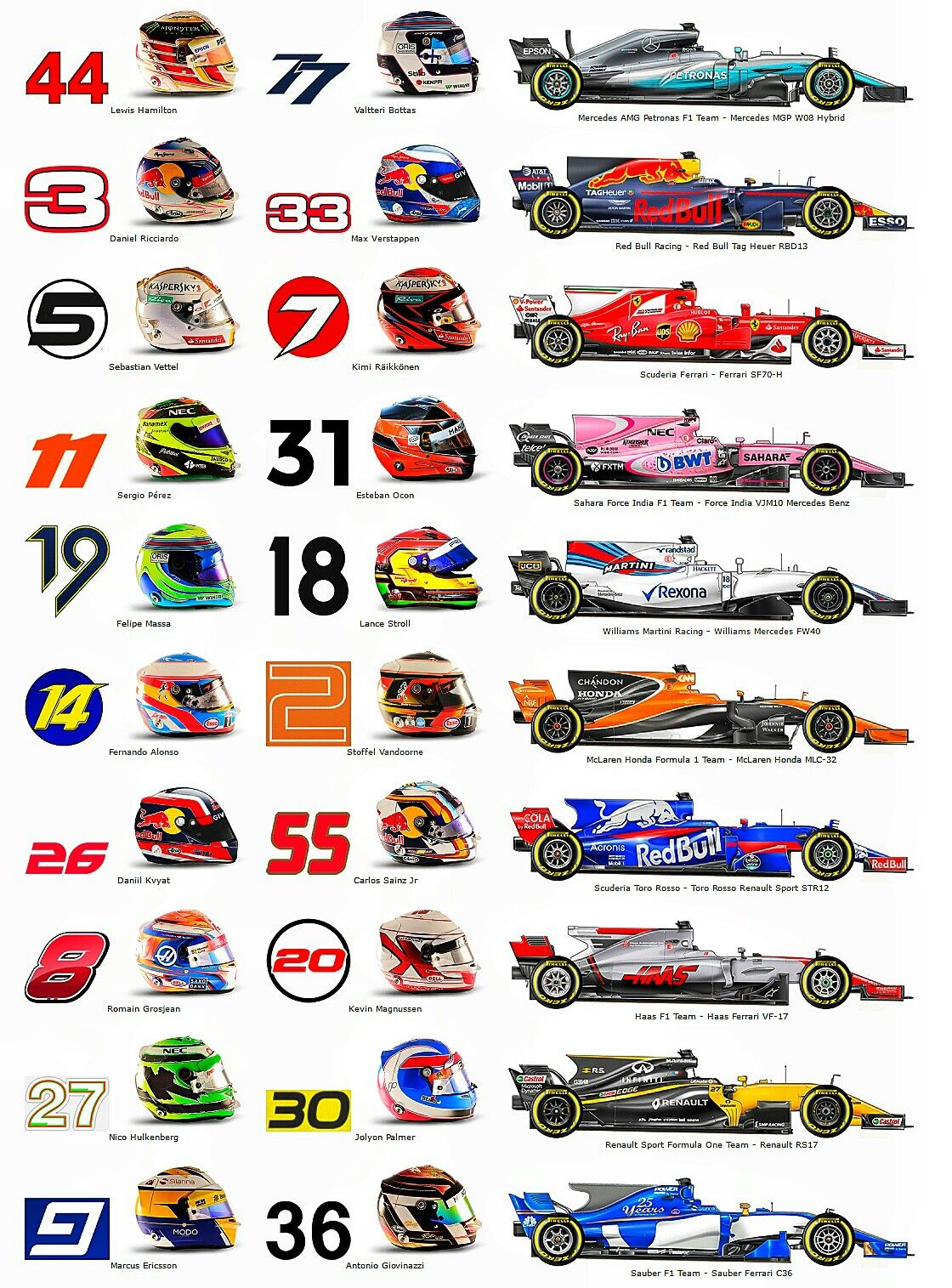 2017 F1 spotter's guide - click to enlarge!