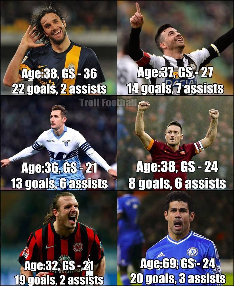 Age is just a number Football jokes, Football memes