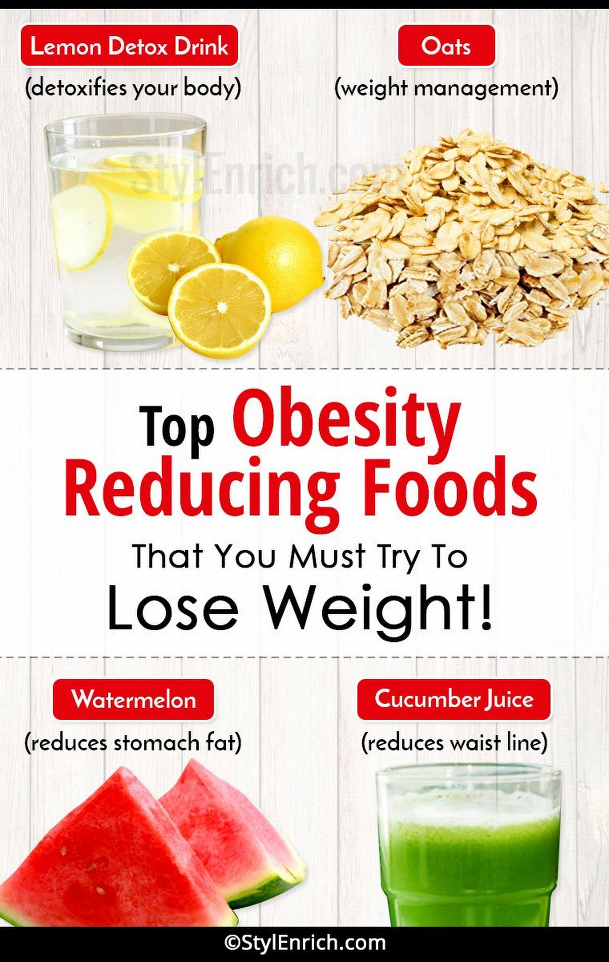 Lose fat reps