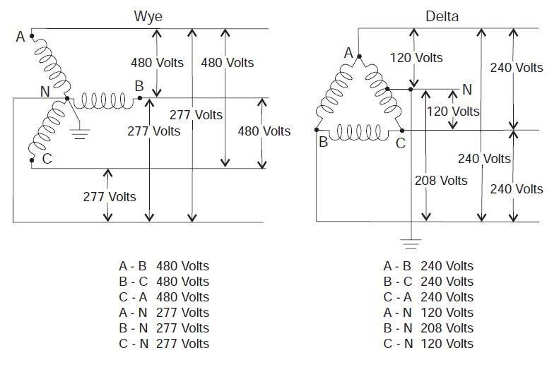 Three Phase Transformer Electrical Circuit Diagram Electronic Engineering Electrical Engineering