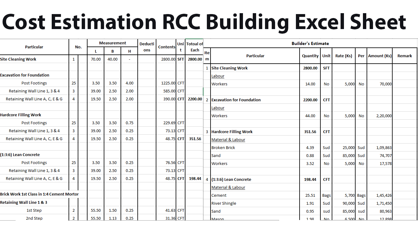 Cost Estimation Rcc Building Excel Sheet