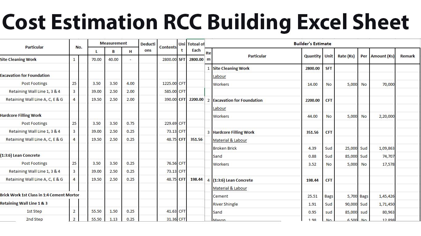 Cost Estimation Rcc Building Excel Sheet