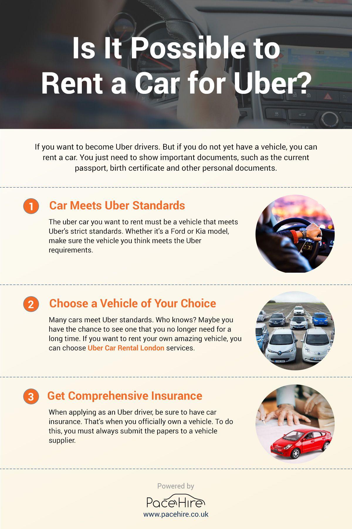 Uber Car Rental Pco Car Rent For Uber Uber Car Car Rental Rent A Car