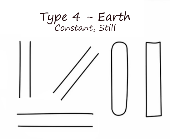 Type 4 Figures Parallel Lines Straight Lines Long Oval Rectangle Long Rectangle With Soft Corners Type 4 Expressions Live Your Truth