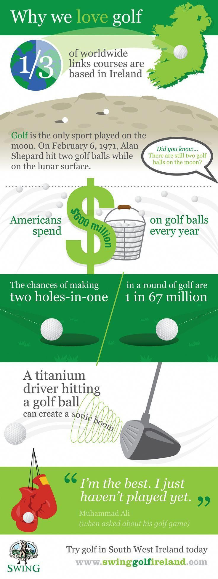 (7) Why We Love Golf infographics Golf Infographics