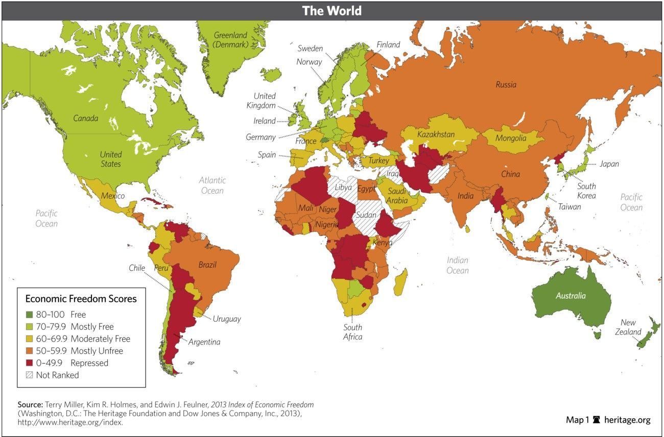 This shows the percentage of the free market in multiple countries this shows the percentage of the free market in multiple countries publicscrutiny Gallery
