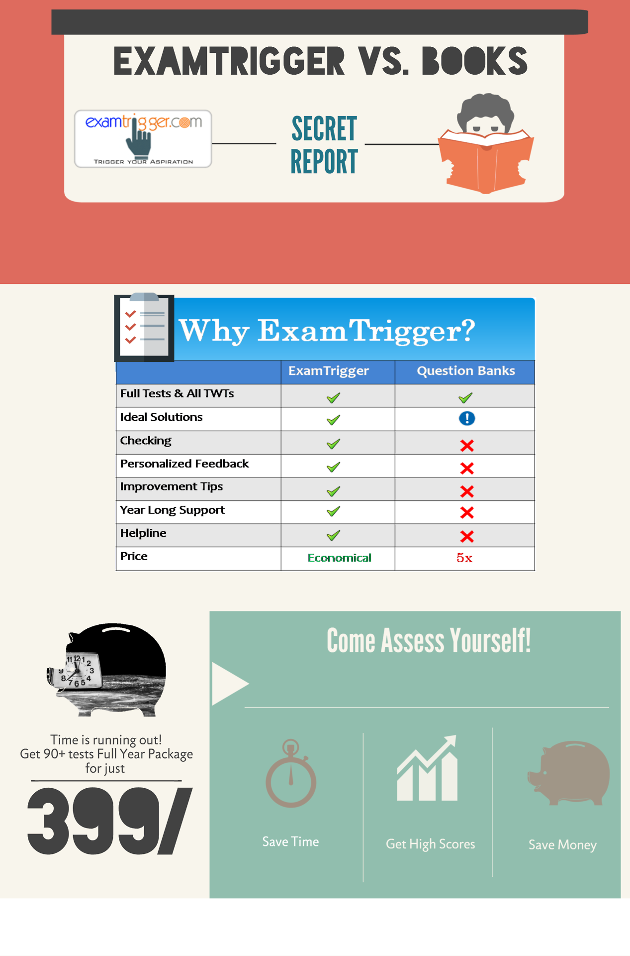 CBSE 12th full test, mock test, subjective test, topic-wise test ...