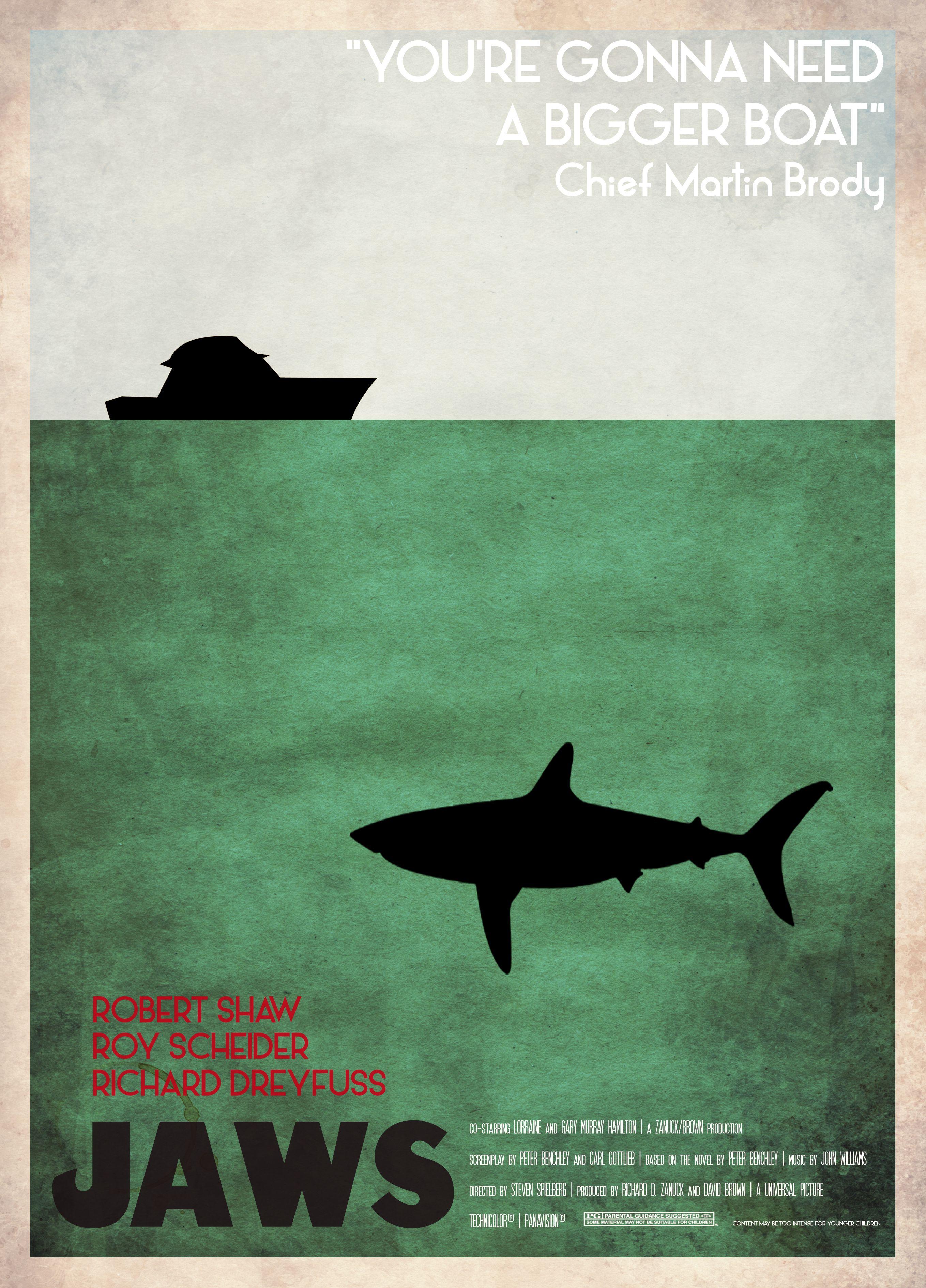 Retro Jaws Movie Poster Http Fav Me D7l82xm Jaws Movie Poster Jaw Jaws Movie