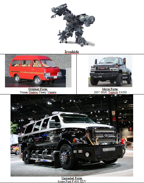 What Kind Of Truck Is Ironhide : truck, ironhide, Transformers, #Autobot, #Ironhide, Original, Form:, #Nissan, Onebox, Cherry, Vanette, Movie, Topkick, C4500…, Autobots,, Characters,