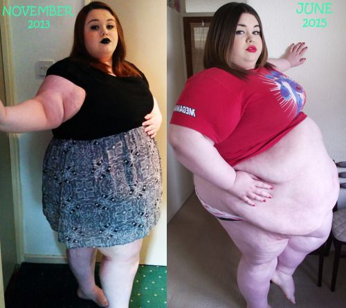 chubby fat Gain look simulation weight