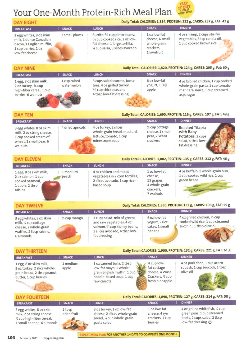 Your OneMonth ProteinRich Meal Plan Week 2 Fitness