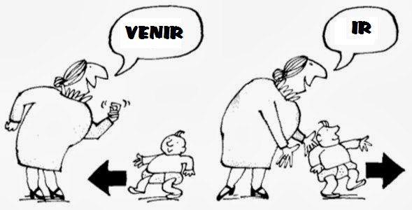 Venir - ir