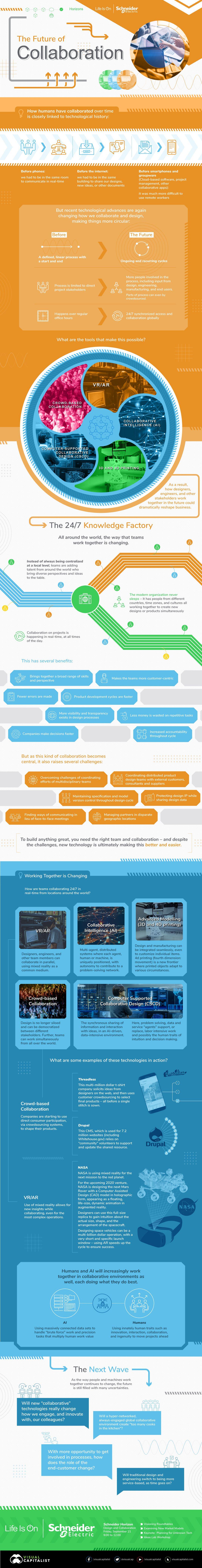 Schneider electric design technology collaboration
