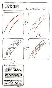 zentangle instructions step by step - Google Search | Zen Patterns