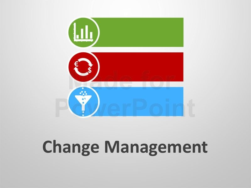 Putting together a professional looking management PowerPoint - change management plan