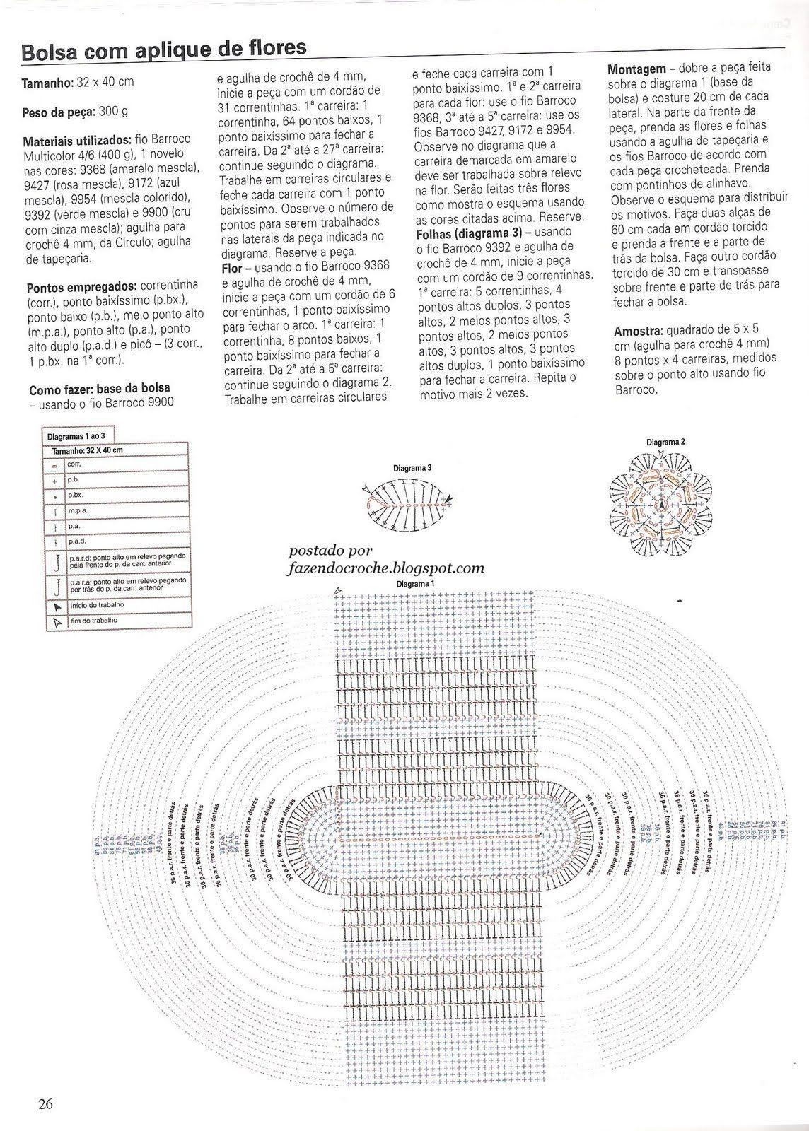 BOLSOS O MOCHILAS CON FLORES A CROCHET - PATRON Y GRAFICO | Bolsos a ...