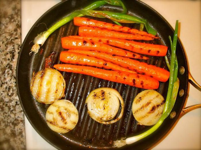 сковорода гриль-газ рецепты с фото