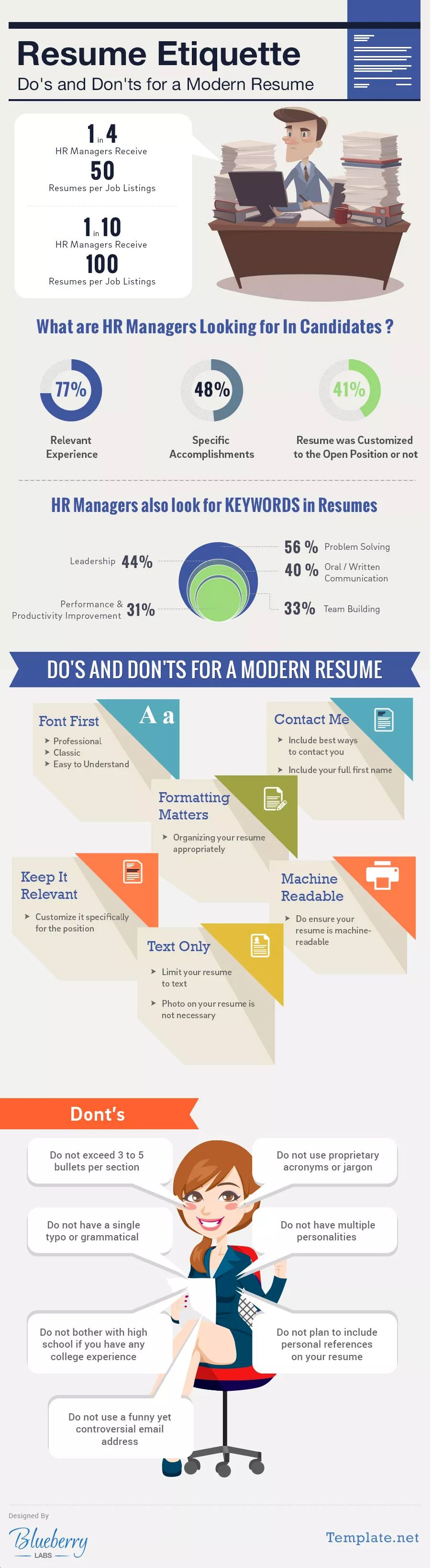 The Do\'s and Don\'ts of the Modern Resumé (Infographic) | Currículum ...