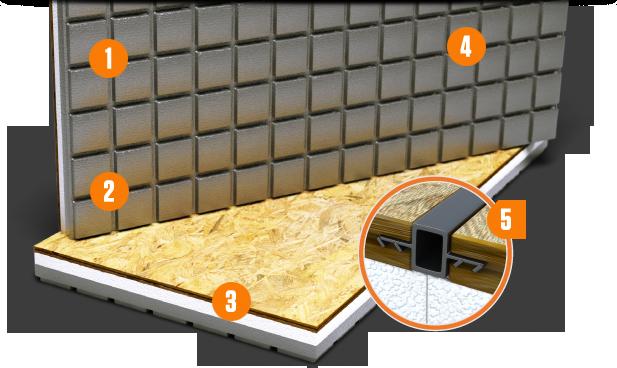 Amdry Insulated Subfloor for Basement Flooring. Mike