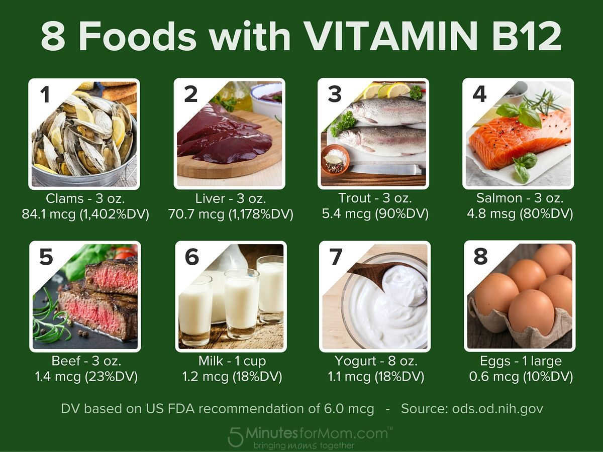 should you be taking a vitamin b12 supplement vitamin b12