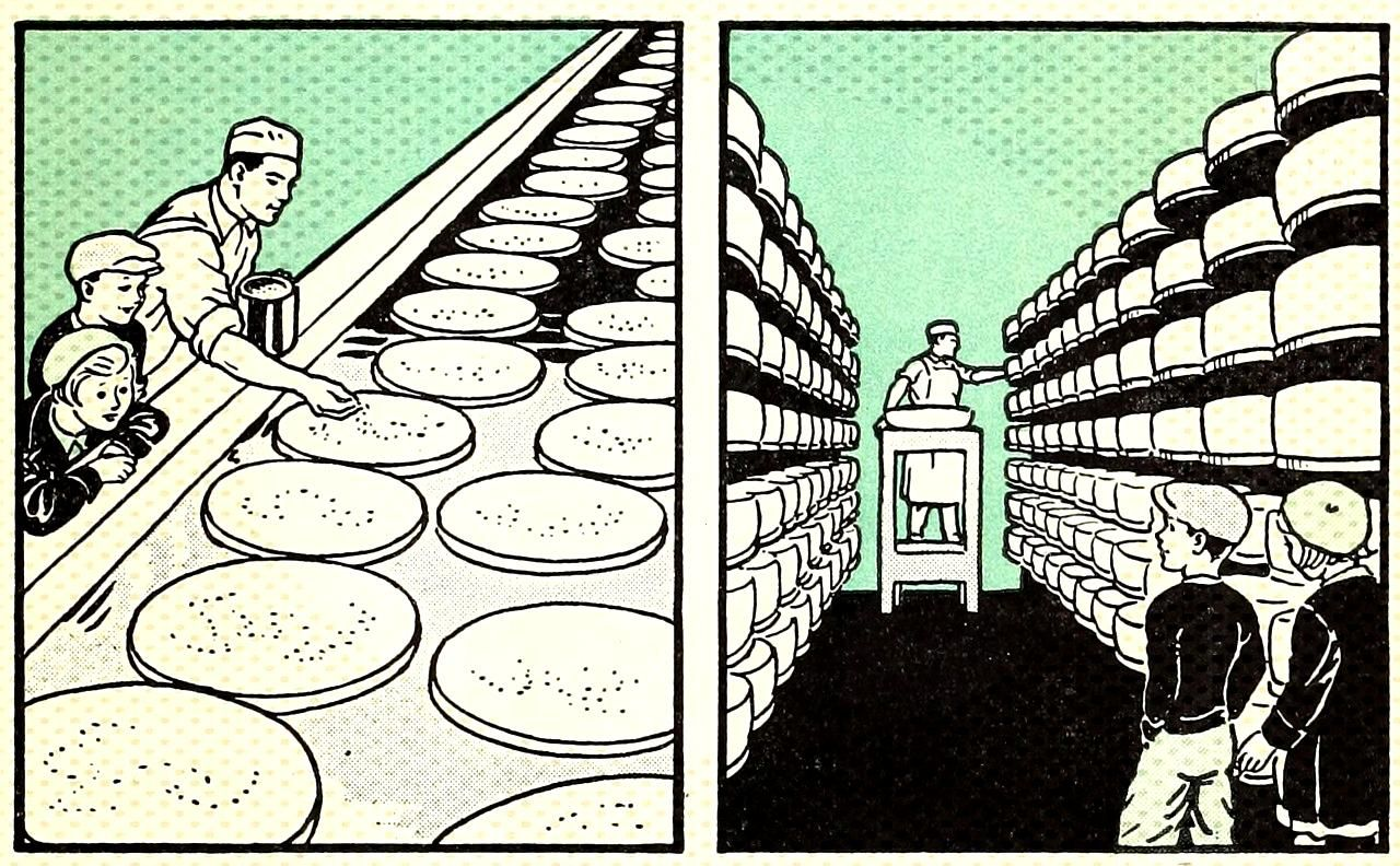 A visit to a cheese factory.What the World Eats. 1938. Internet Archive -